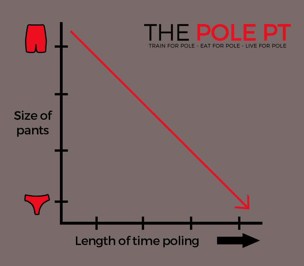 personal training for pole