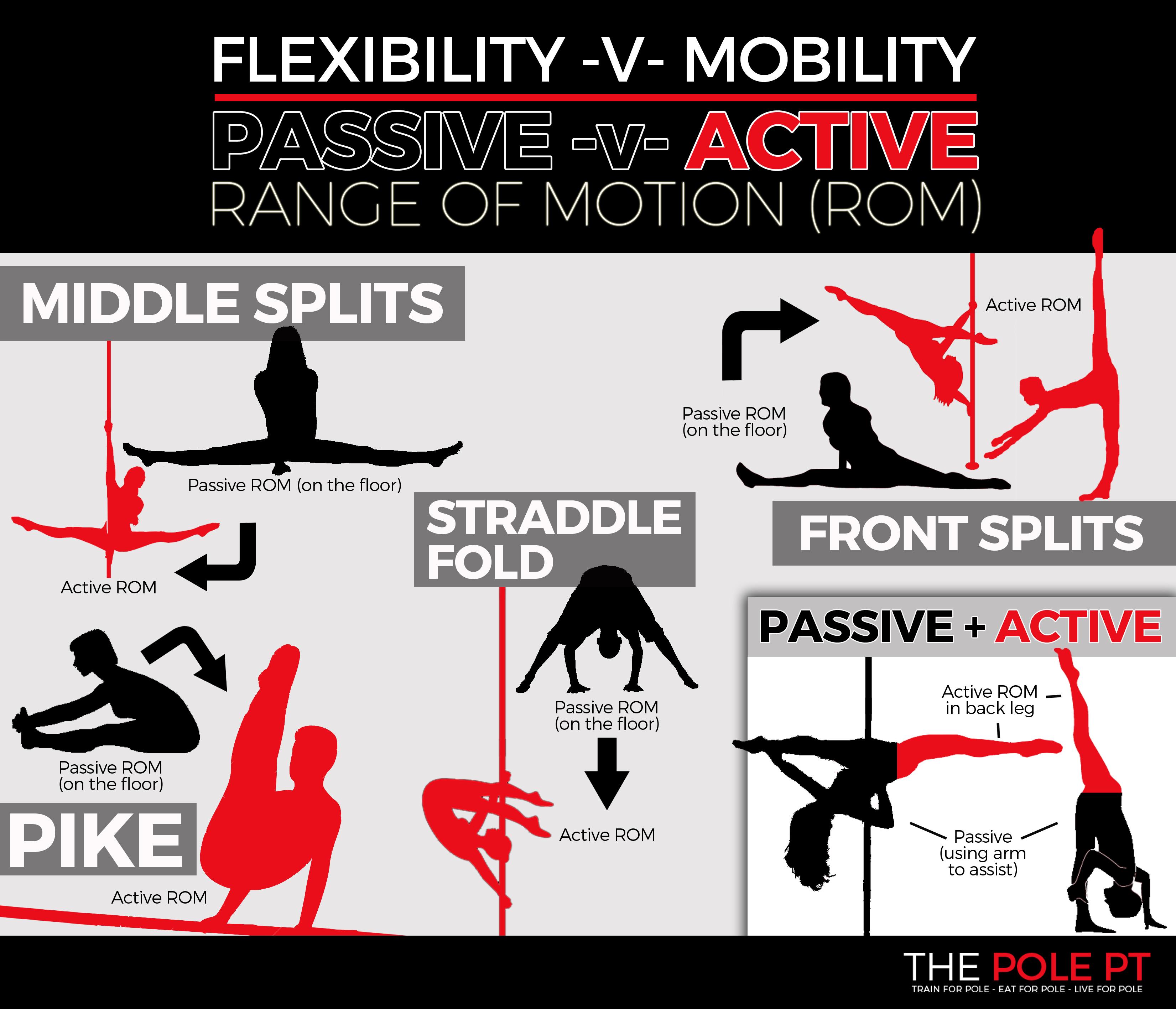 Flexibility v mobility pole dance