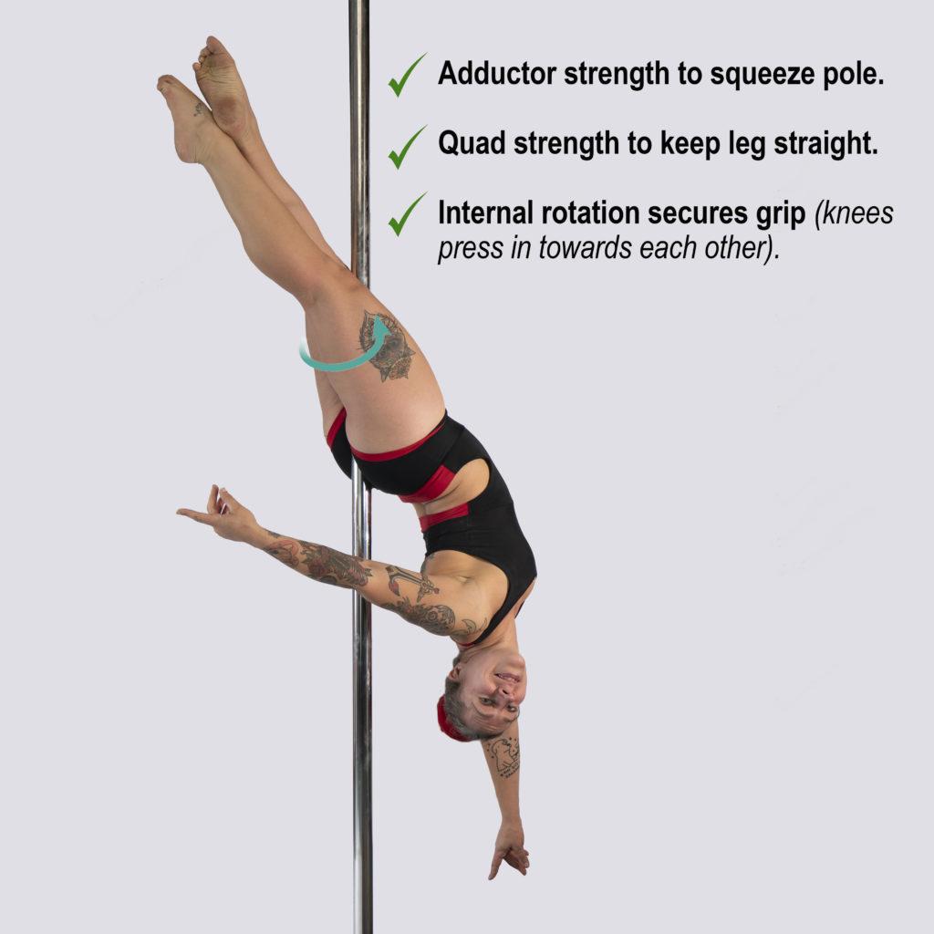 Pole layback anatomy