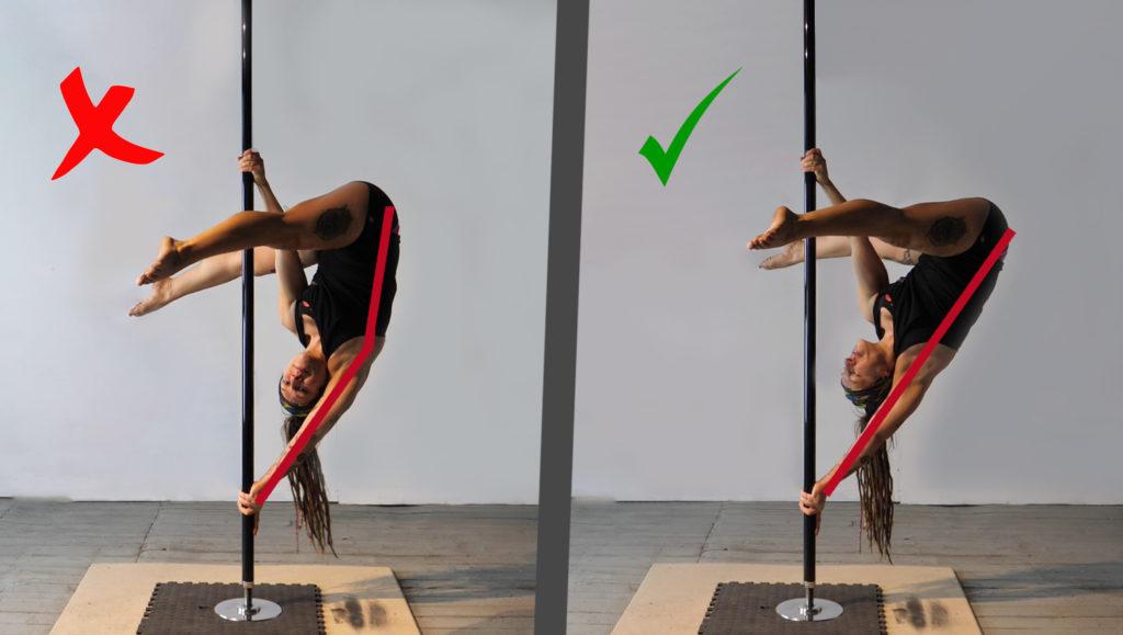 Anatomy of pole dance